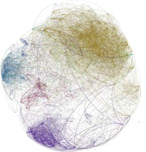Franck Cuny's map of the Github community made with Gephi